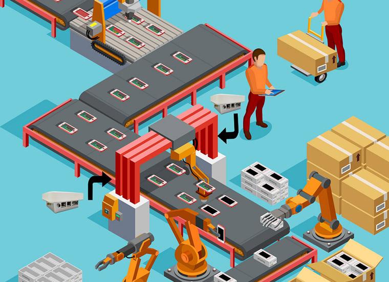 Prodution Line Management