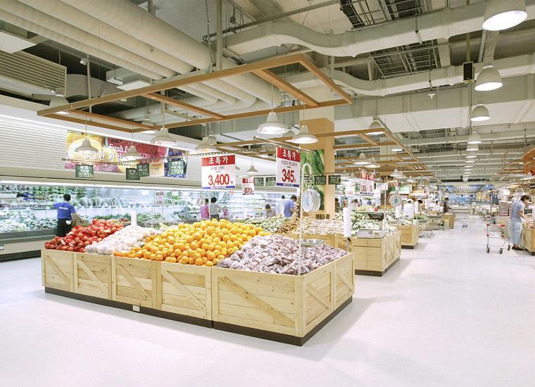 RFID Retail Management